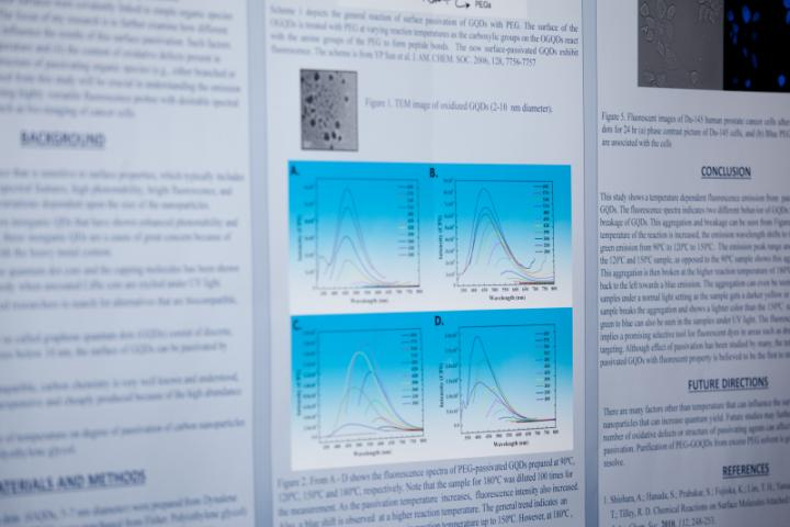Chemistry Poster Competition 2014 | Chemistry